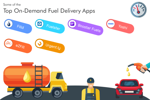 On-Demand-Fuel-Delivery